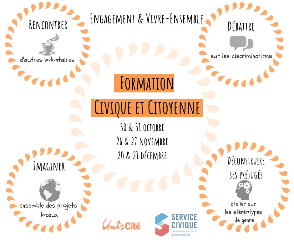Formation civique et citoyenne : Unis-Cité Haute-Garonne organise des journées pour vos volontaires